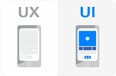 ux-ui-process-design