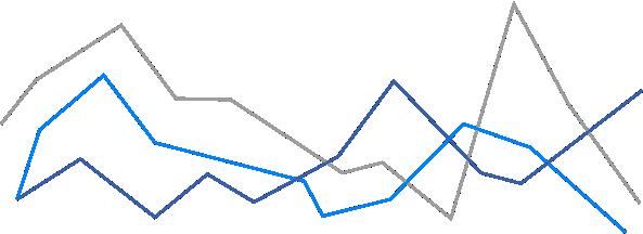 analityka-internetowa