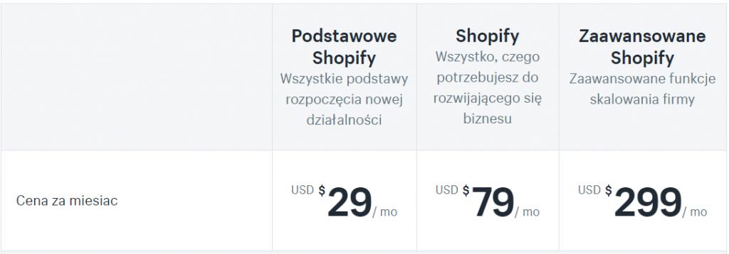 Shopify Polska cennik